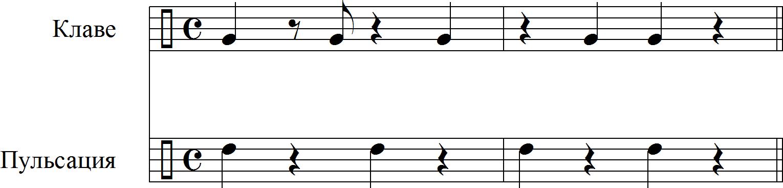 Клаве и пульсация