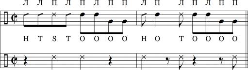 Простой паттерн сонго в румба клаве 2-3