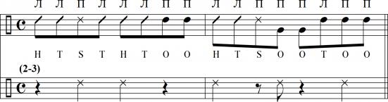 Тумбао на двух конгах с акцентами в такте «три»