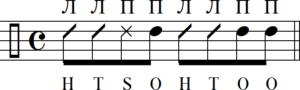 Акцент открытым тоном синкопы во второй доле и двух восьмых в четвертой доле